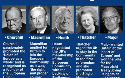 True Tories are Remainers – Please share  MAKE THE CONSERVATIVES CONSERVATIVE AGAIN
